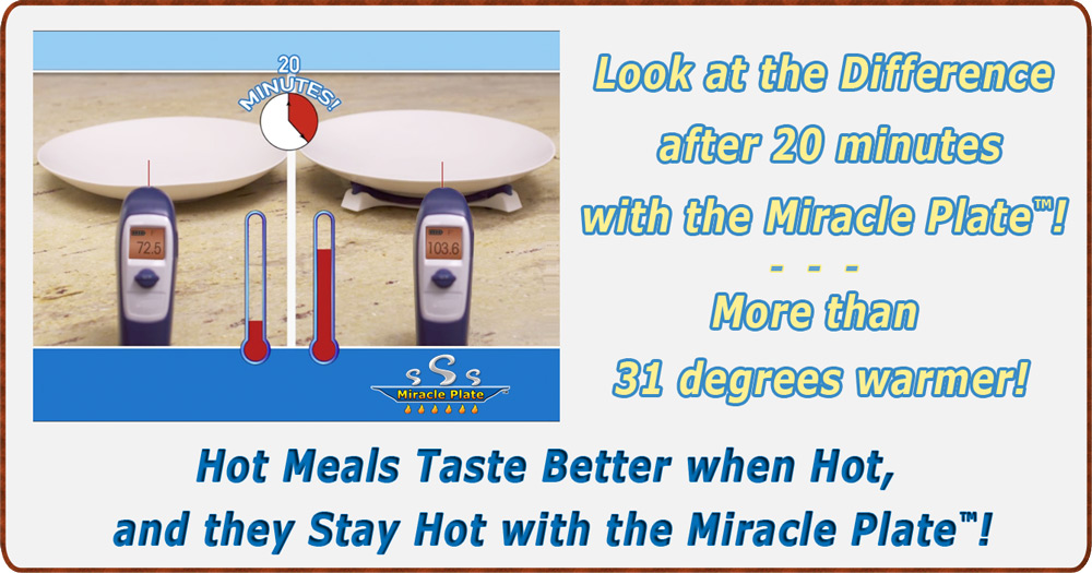 Slide 2, After 20 minutes the miracle plate is more than 31 degrees warmer